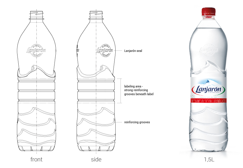 Side view of the packaging design of the PET bottle-