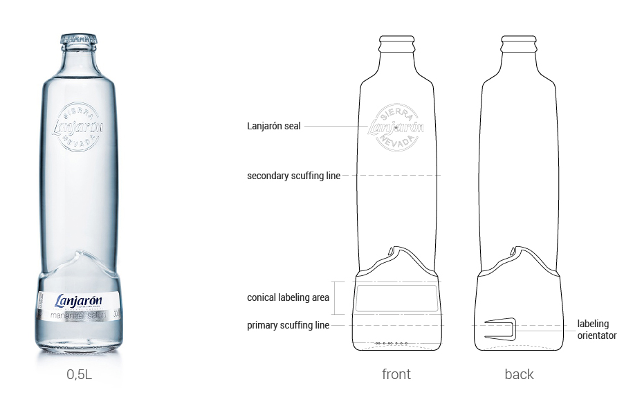 Side view of the packaging design of the multi-use bottle-