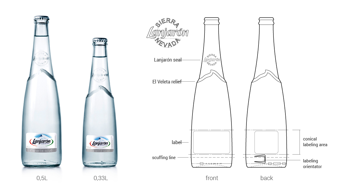 Side view of the packaging design of the catering bottle-