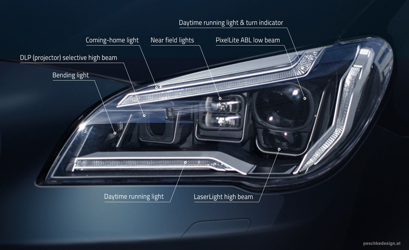 Features of the headlight technology demonstrator.